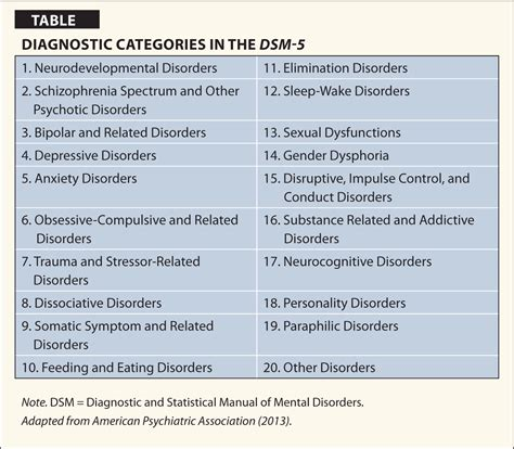 desk reference to the diagnostic criteria from dsm 5 dsm 5 desk reference 28 images desk reference to the