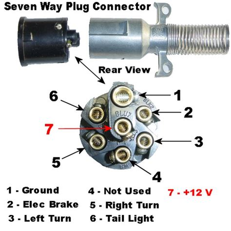 wiring diagram 7 way semi trailer wiring diagram adapter