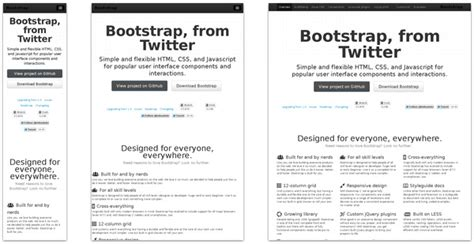 bootstrap layout w3c 30 exles of responsive website design