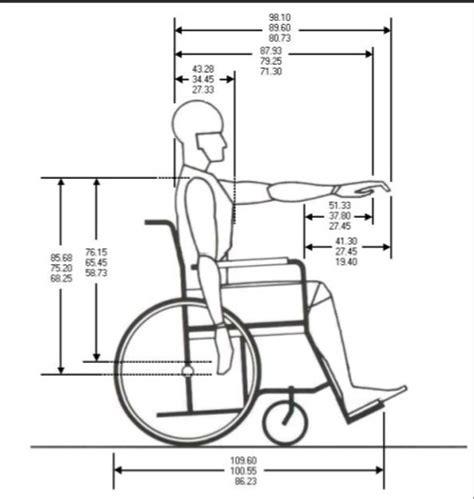 dimensiones sillas de ruedas sillas de ruedas el 201 ctricas teo en pro de la autonom 237 a