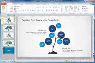 organization tree template different types of organizational structures and charts