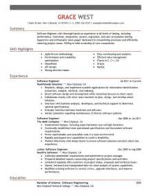 it resume exles resume template best exles for your search