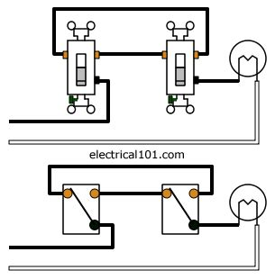 wiring 101 light switch how to troubleshoot 3 way switches electrical 101