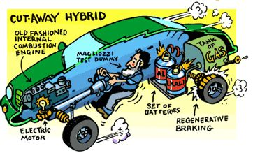 Hybrid Mba Meaning by