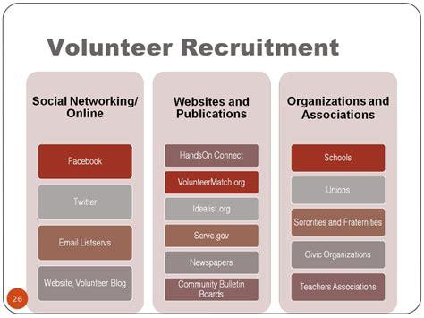 project planning volunteer engagement