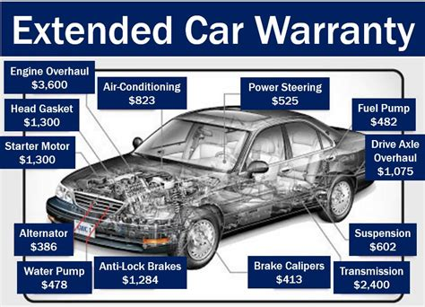 warranty definition  meaning market business news
