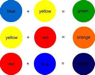 element of design color