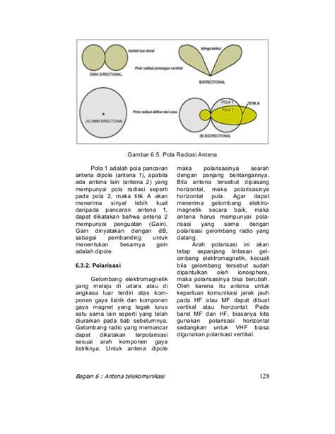 radiation pattern adalah bab 6 antena telekomunikasi