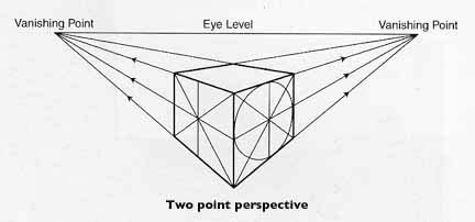 2 Point Perspective Drawing Definition by Professor Horner S Class 187 Archive 187 Perspective