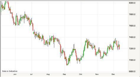 currency converter westpac westpac exchange rates australian dollar