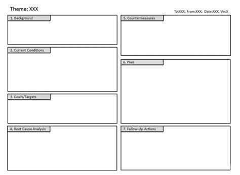 產業策略評析 工程問題溝通與知識管理工具 a3報告與8d報告