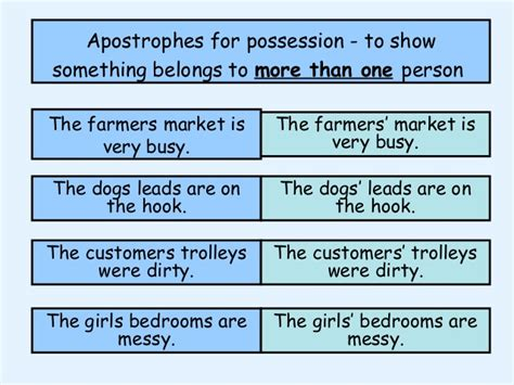 do you use an apostrophe to show possession 28 do you use an apostrophe to show possession