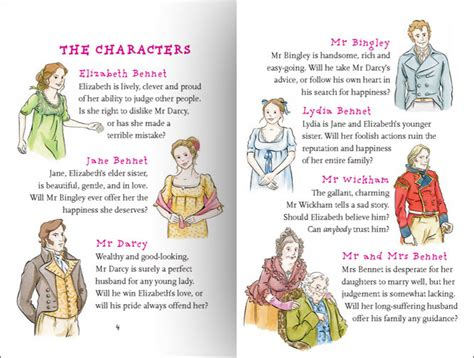 jane austen s works synopsis characteristics moods characters jane austen
