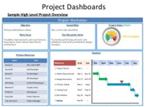 project management update template project status update template excel microsoft excel