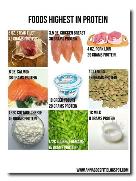 The Best Diet Foods High In Protein by Foods With Highest Protein Diy Crafts That I