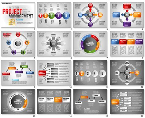 powerpoint project template project management lifecycle powerpoint template
