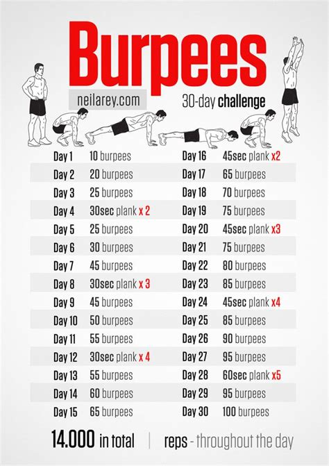 100 floor challenge workout burpees 30 day challenge workout burpees