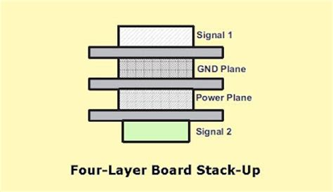 layout guidelines for usb pcb layout authority usb 2 0 board design and layout