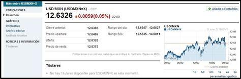 cuanto es 100000 pesos mexicanos en dollares yahoo practifinanzas estrategia sencilla para comprar d 243 lares y