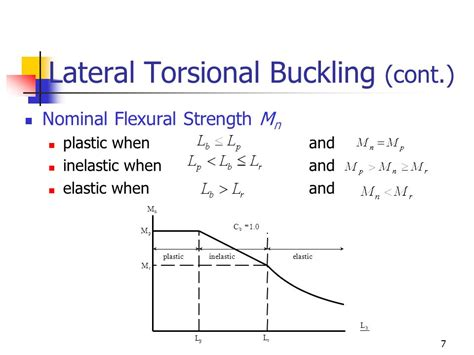 flexural torsional buckling of structures new directions in civil engineering books ence 710 design of steel structures ppt