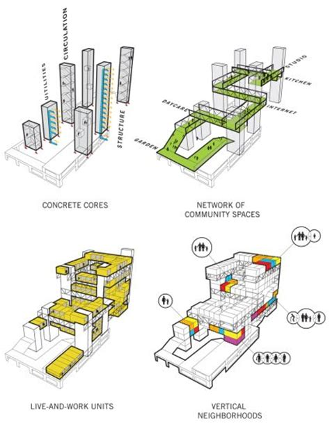 home design diagram studio architects recombinant house ideas for