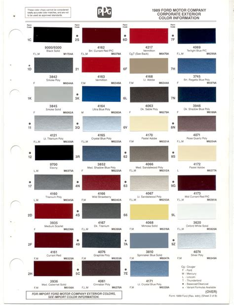 Paint Code Paint Chips 1989 Ford Mustang