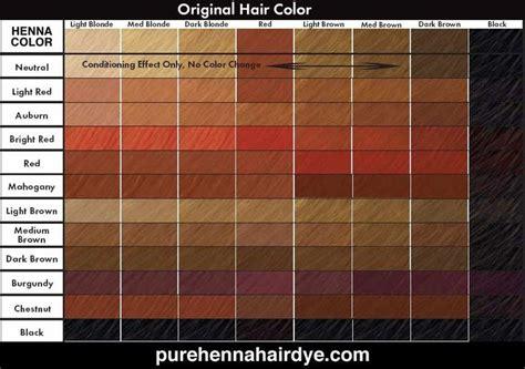 henna color henna hair dye colors henna hair dye color chart