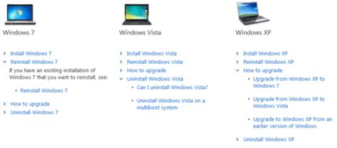 uninstall windows 10 and reinstall 7 reinstall default vista fonts