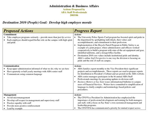business progress report template best photos of business progress report template weekly