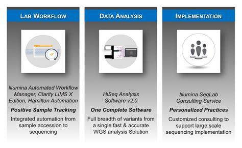 illumina company announcing clarity lims x edition genologics an