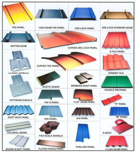 type of steel material residential metal roofing and siding nss exteriors