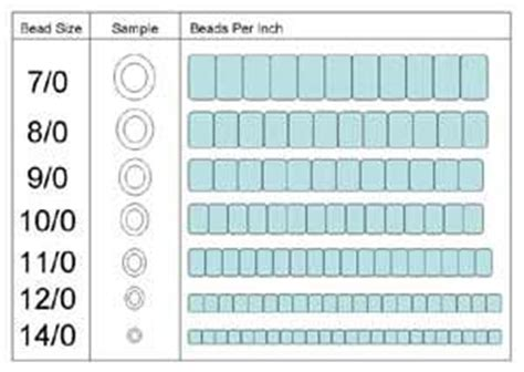 seed bead size chart seed bead sizes seed bead definitions types of finishes