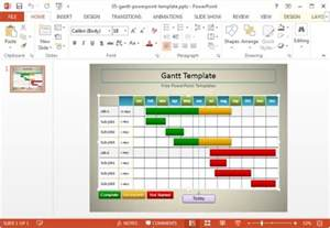 best gantt chart makers for project management