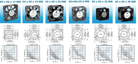 pc fan sizes cooling what properties vary with the number of blades