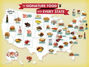 us map of the unofficial signature dish of each state