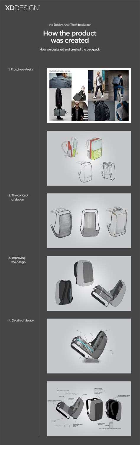 Original Xd Design Bobby Backpack The Best Anti Theft Backpac Limited xd design bobby hongkong china original xd design version the best premium anti theft