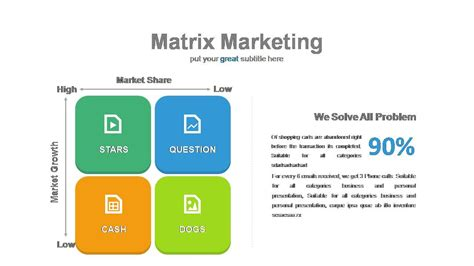 marketing matrix templates powerslides