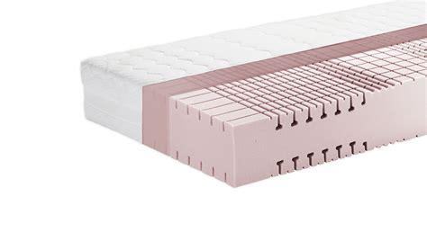 matratzen sondergröße 3d kaltschaummatratze f 252 r 220 bergewichtige orthowell