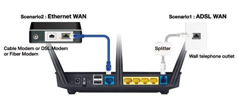 Kabel Wan Dsl N16u Wlan Netzwerk Asus Deutschland