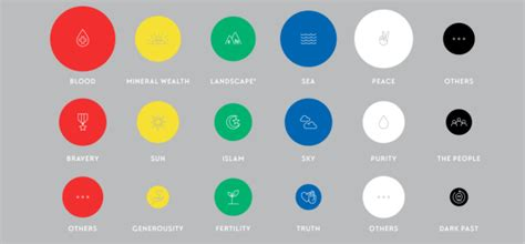flag colors meaning the surprising meaning the most popular flag colors