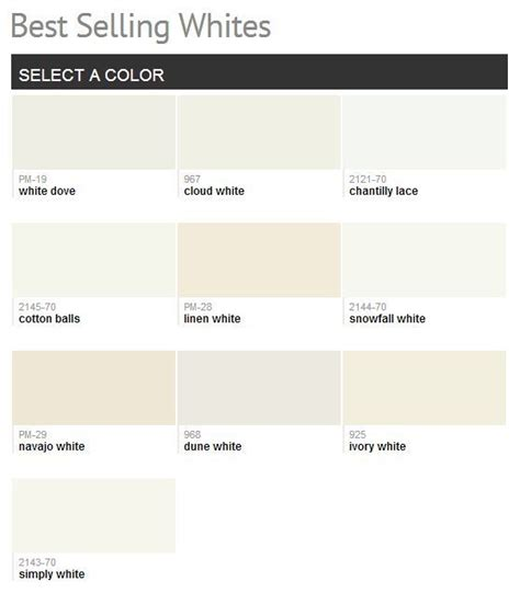 best selling paint colors 17 best ideas about benjamin moore cloud white on