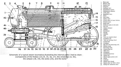 steam engine cylinder diagram for readers of the book setting the stage
