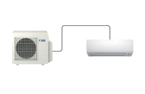 Ac Daikin Electronic Solution energiezuinige airconditioning voor uw woning daikin