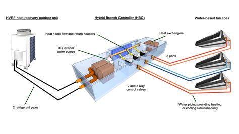 schematic of refrigeration system diagram get free image