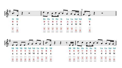 bts dna chords dna bts violin tab easy music