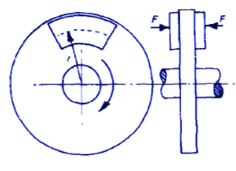Home Design Engineer Disk Brake Design Equations And Calculator Engineers Edge