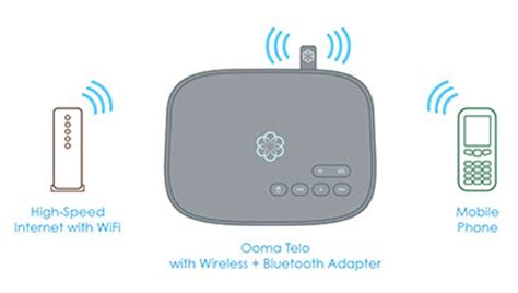 ooma connection diagram ooma wireless plus bluetooth adapter
