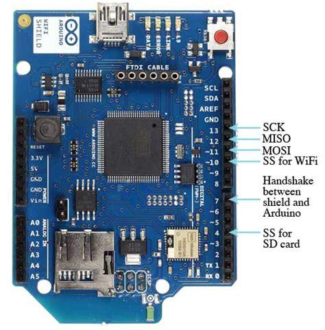 tutorial arduino wifi shield tutorial dasar arduino wifi shield intj nerd