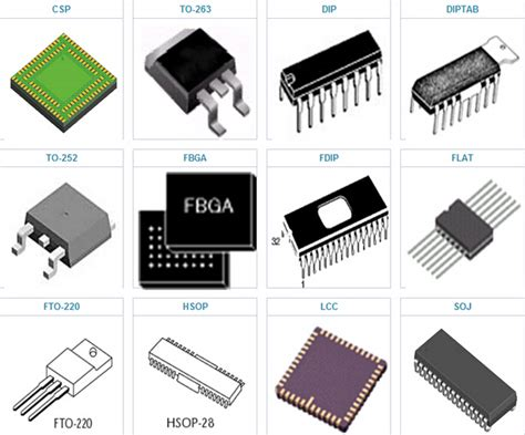 2 types of integrated circuit new item list all electronic components top250yn for supply in chain buy list all electronic