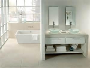 salle de bain plan de travail de salle de bain moderne